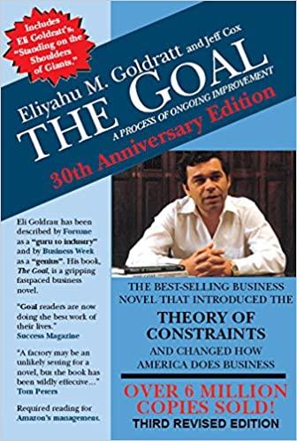 Eliyahu M. Goldratt - The Goal Audio Book Free