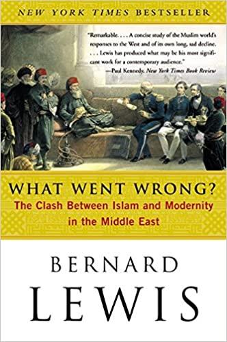 Bernard Lewis - What Went Wrong? Audio Book Free